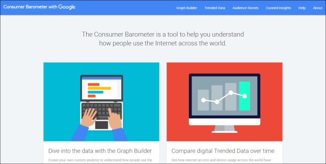 Google Barometer