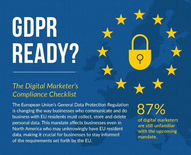 A Marketer's Checklist: Are You Ready for GDPR Compliance? [Infographic]