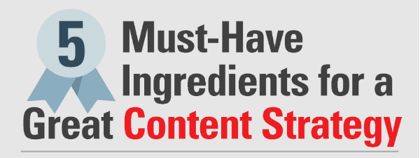 Key Ingredients for content marketing strategy